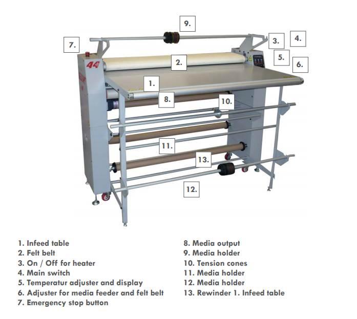 Heatjet 44 Evo Dye Sub Diagram